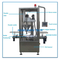 Automatic Chili Powder Bottle Filling Machine China Supplier